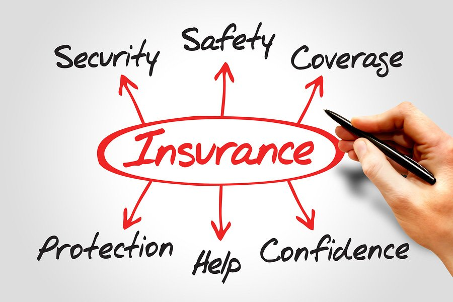 Insurance Diagram Showing Protection Coverage And Security